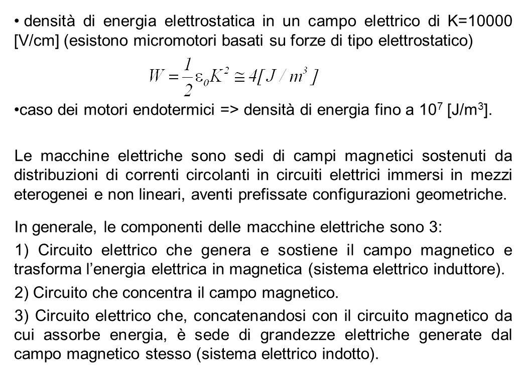 densità di energia elettrostatica in un campo elettrico di K=10000 [V/cm] (esistono micromotori basati su forze di tipo elettrostatico)